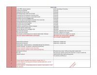CPA notes 2015 - FAR