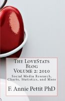 Cover for 'The LoveStats Blog Volume 2: 2010'