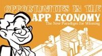 Cover for 'Opportunities in the App Economy'