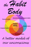 Cover for 'The Habit Body, A Better Model of Our Unconscious'